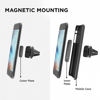 iOttie iTap Magnetic Mounting and Charging Travel Kit (HLTRIO110) - ITMag