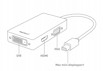Адаптер Macally Mini DisplayPort to 3-in1 DVI/HDMI/VGA (MD-3N1) - ITMag