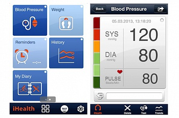 iHealth Wireless Blood Pressure Wrist Monitor (BP7) - ITMag